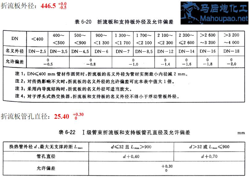 马后炮化工-让天下没有难学的化工技术-004.png